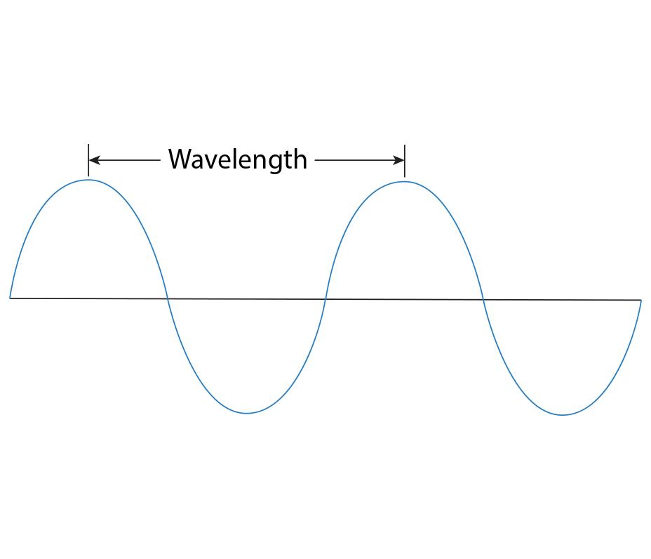 4_wavelength.jpg#asset:1931