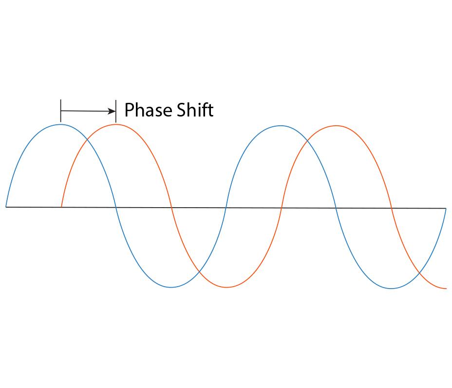 5_phaseshift.jpg#asset:1930