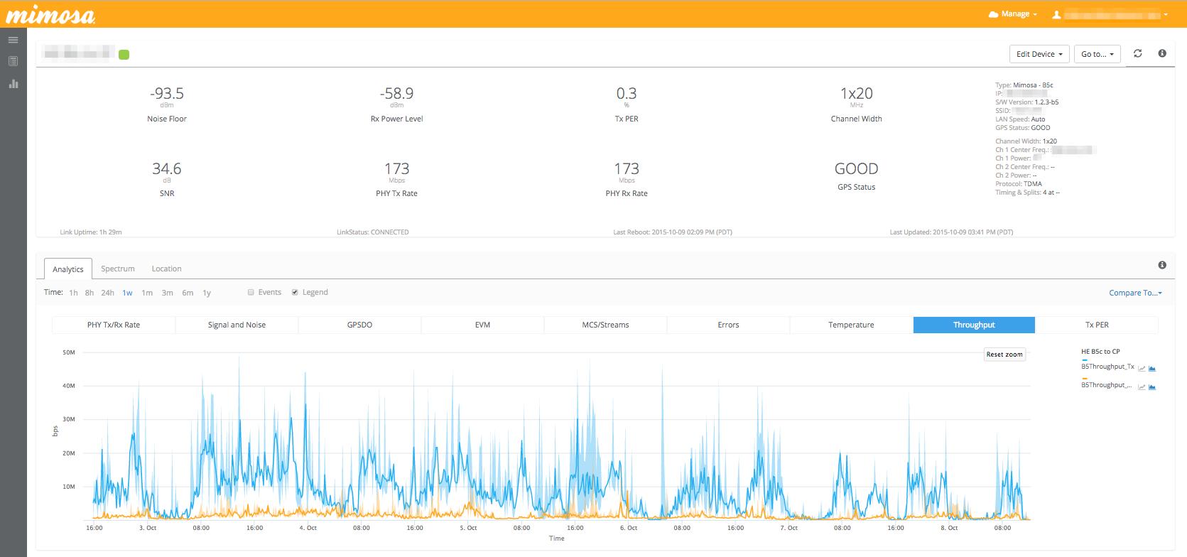 cloud_stats.png#asset:104