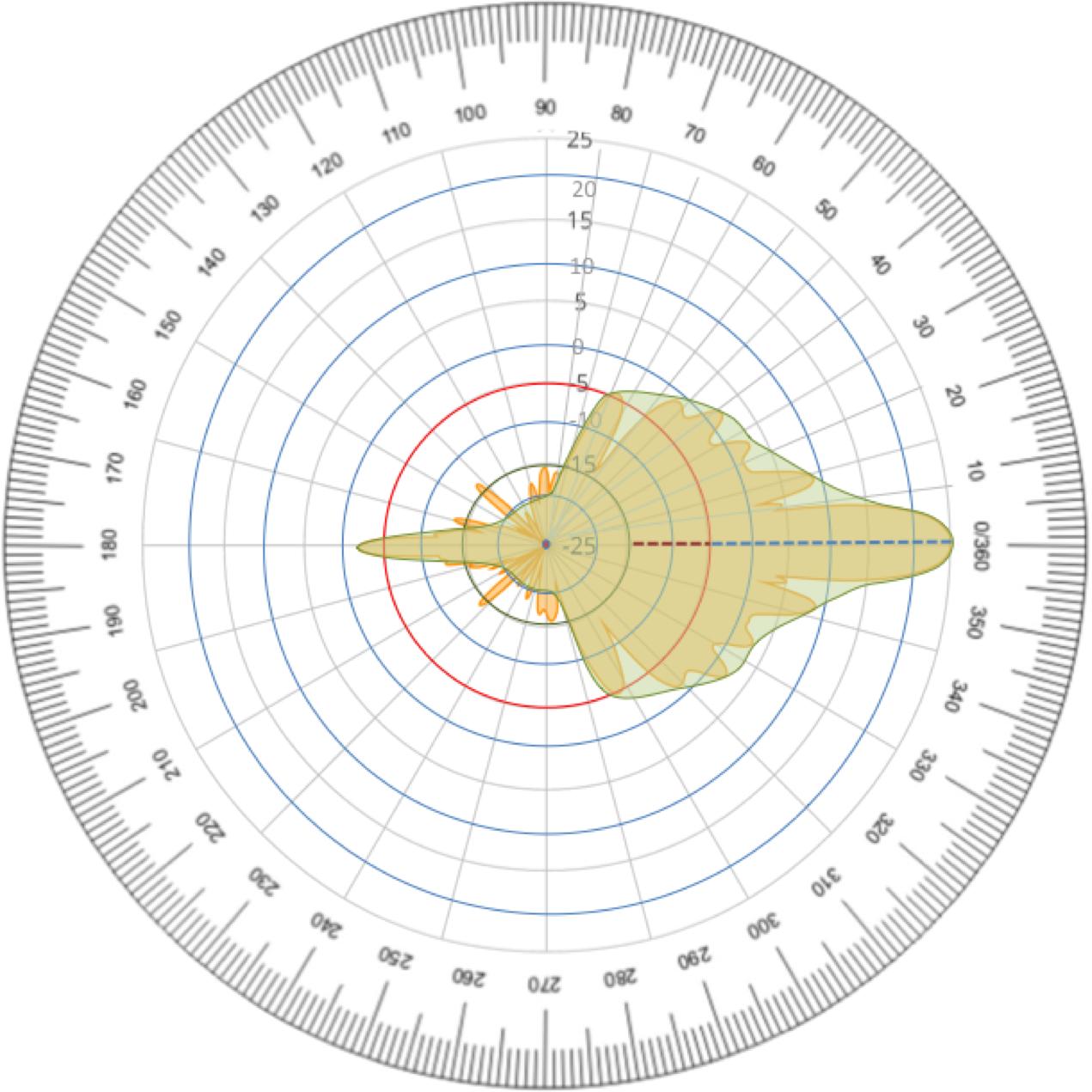 tdma-whitepaper-Figure-12.png