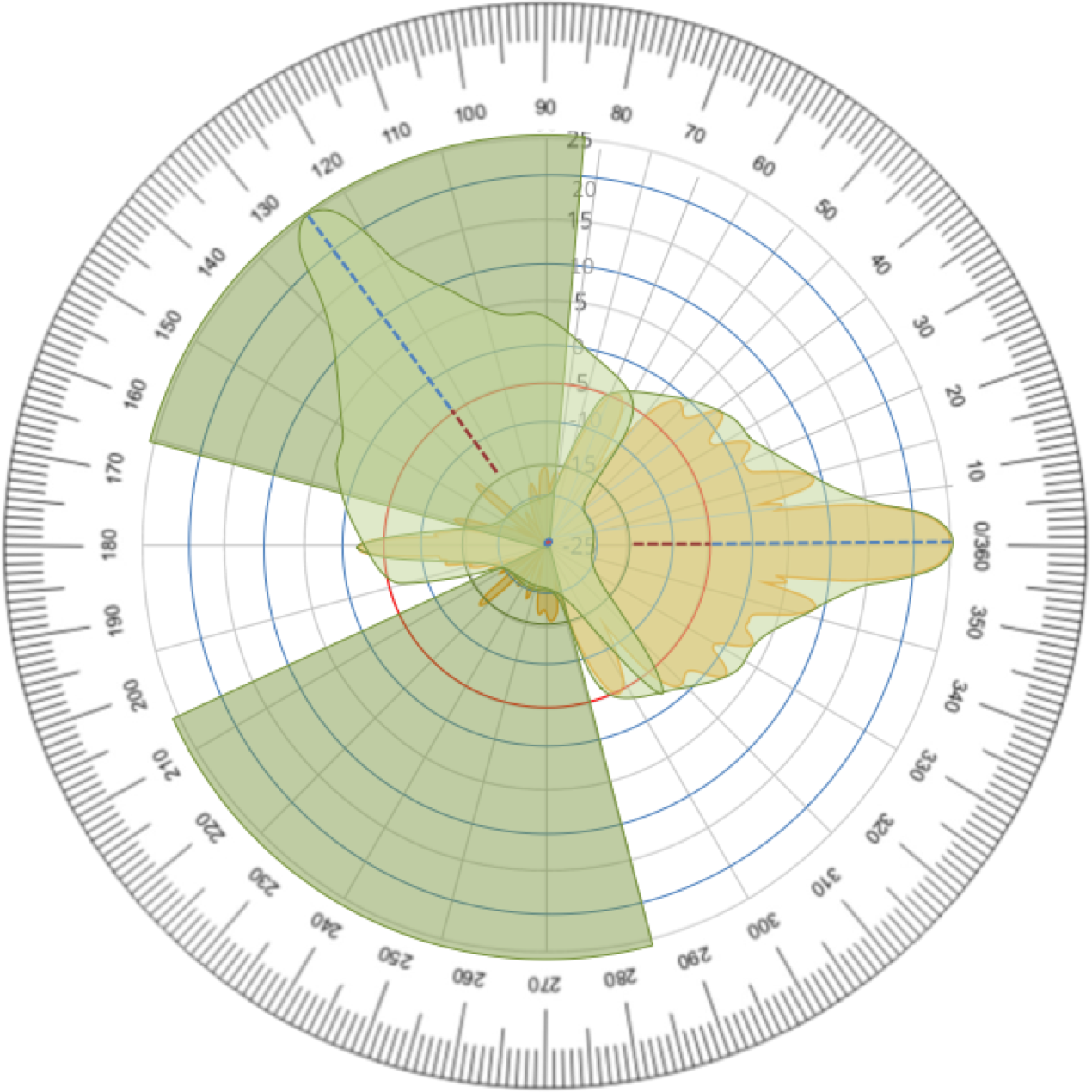 tdma-whitepaper-Figure-14.png
