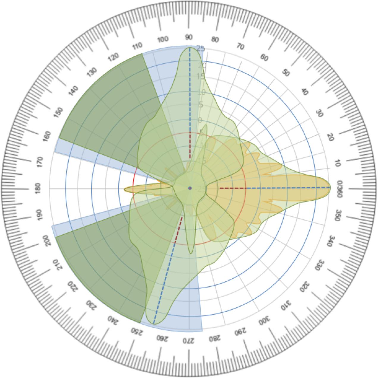 tdma-whitepaper-Figure-15.png
