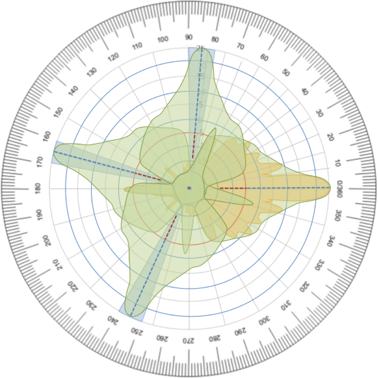 tdma-whitepaper-Figure-16.png